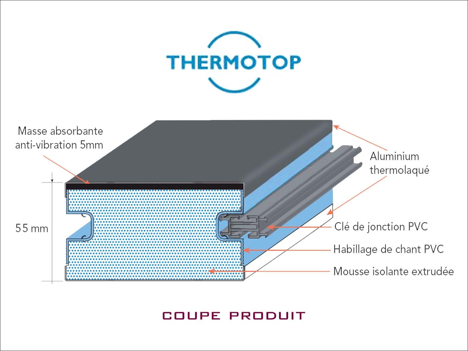 Coladis caractéristiques panneau aluminium isolant thermotop